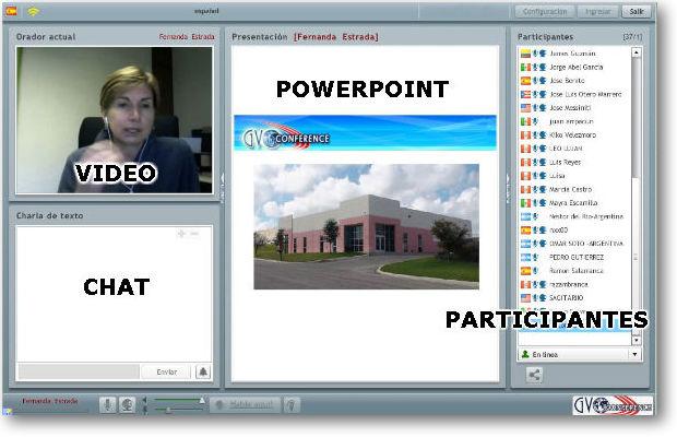 Como aumentar tus Ventas con Salas de Videoconferencias y Webconferencias en Internet